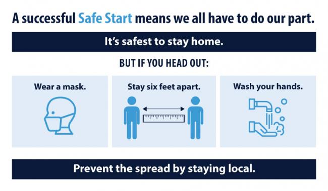 A successful Safe Start means we all have to do our part. Prevent the spread by staying local.